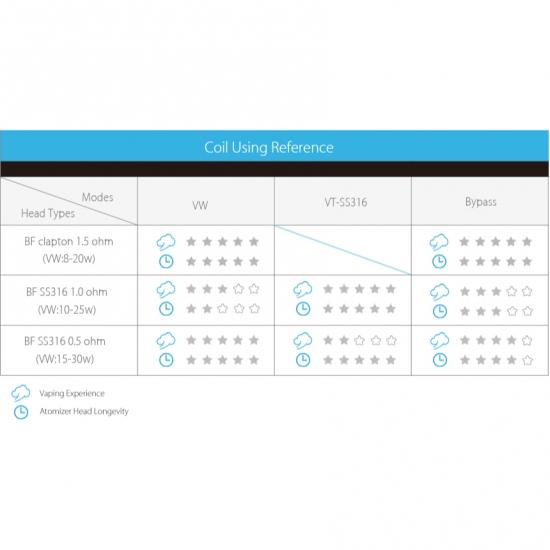 Eleaf iCare Mini Kit & Ladestation 2300mAh